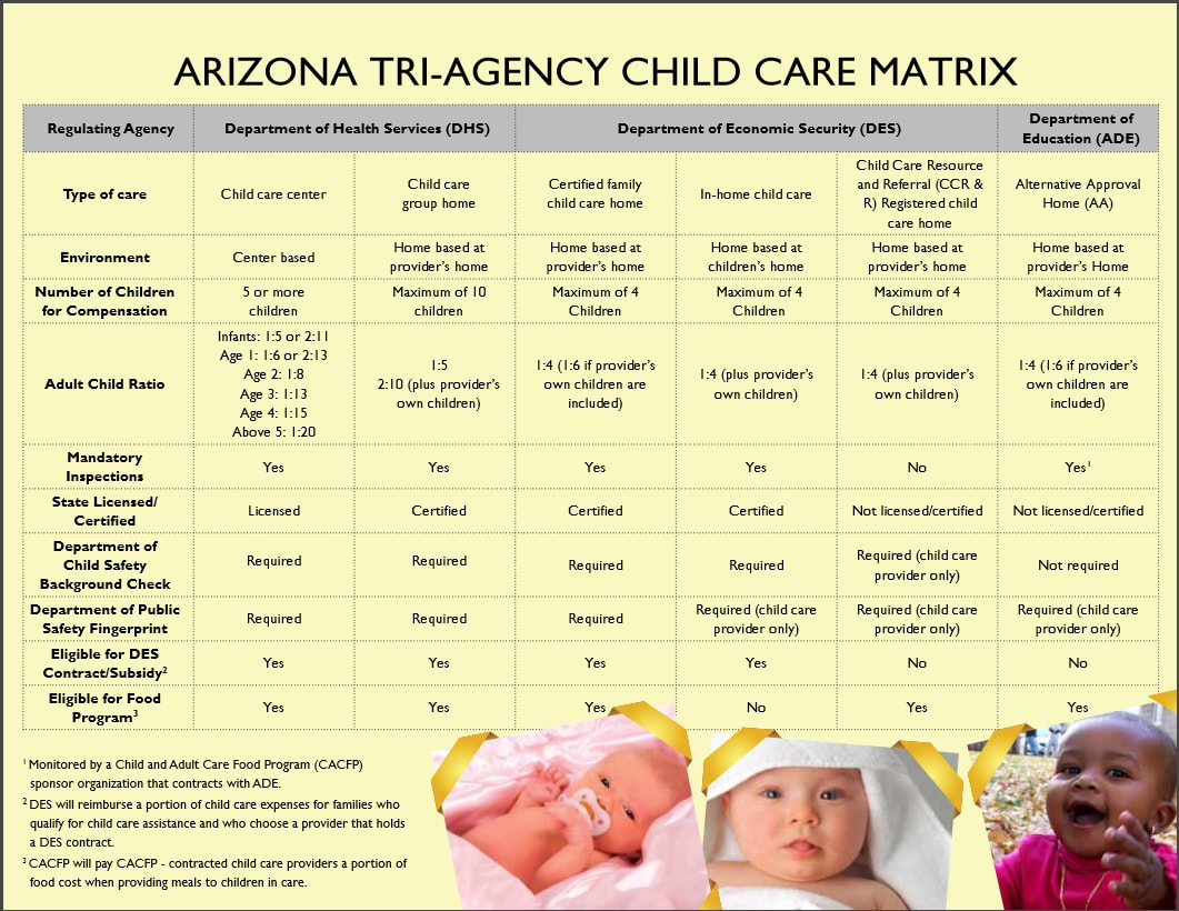 Child Care Options Ccrr Arizona